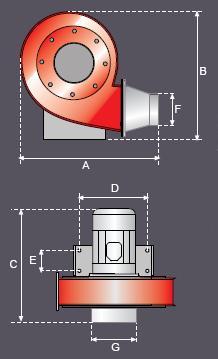 Vysokotlaký ventilátor
