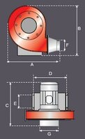 Vysokotlaký plechový ventilátor AVA-G-MR-7,5