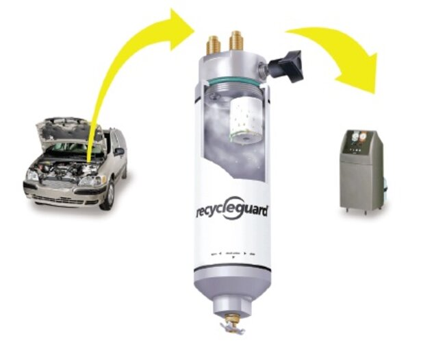 Ochrana recykl. jednotek Recycle Guard AC2147